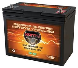 VMAX Solar Battery SLR60 Vmaxtanks AGM 60ah 12V Wind Power B