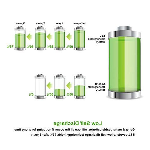 EBL 2800mAh Rechargeable Battery Storage