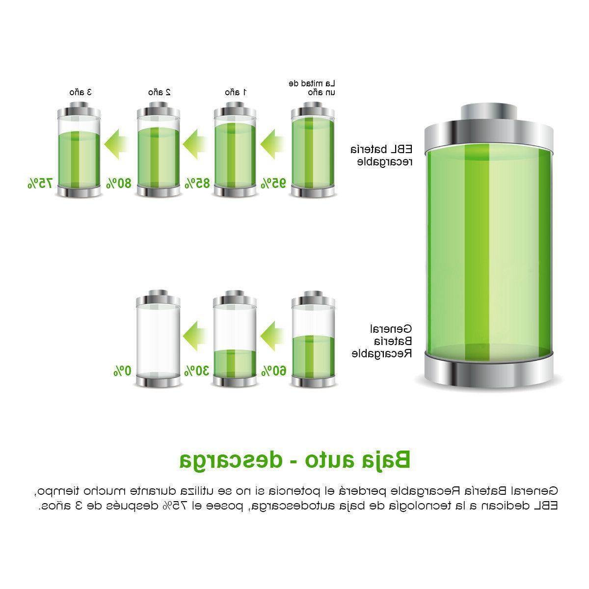 EBL 2800mAh NI-MH Batteries Box