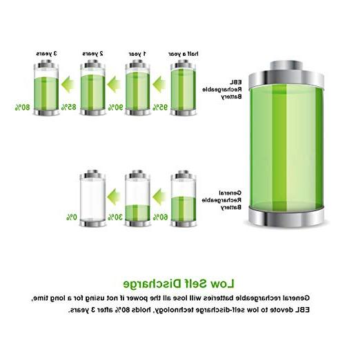 EBL Rechargeable AAA Batteries Ready2Charge Ni-MH -