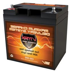 VMAXCHARGETANK CT950 FOR 950W RMS CAR AUDIO AMPLIFIER POWER